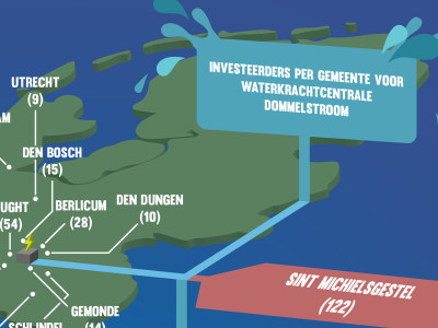 Infographic-Dommelstroom-01